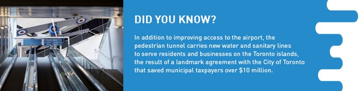Factoid: In addition to improving access to the airport, the pedestrian tunnel carriers new water and sanitary lines to serve residents and businesses on the Toronto islands, the result of a landmark agreement with the City of Toronto that saved municipal taxpayers over $10 million