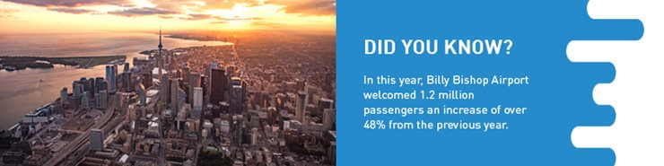 Factoid: In this year, Billy Bishop Airport welcomed 1.2 million passengers an increase of over 48% from the previous year
